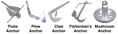 Choosing the Right Anchor