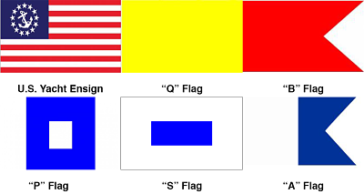What are Nautical Flags