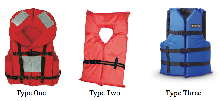 Guide to Life Jackets for Kids